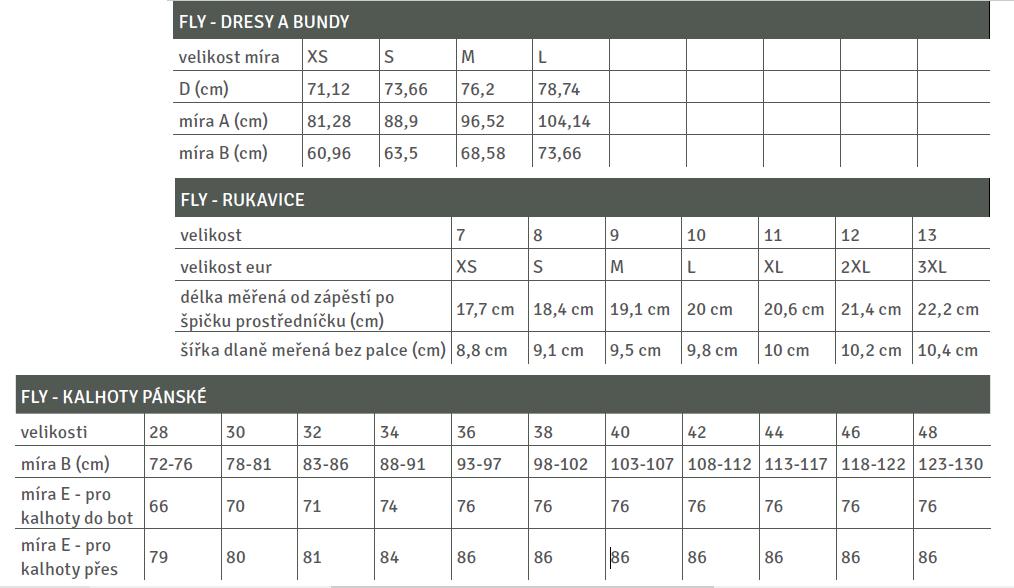 FLY motokrosové oblečení tabulka velikostí pánské I